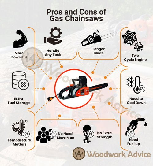 Pros Cons of Gas-powered Chainsaws Infographic